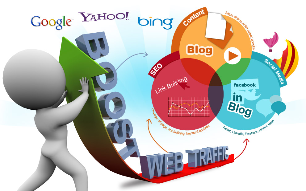 7 Ways to Boast Traffic on your Website